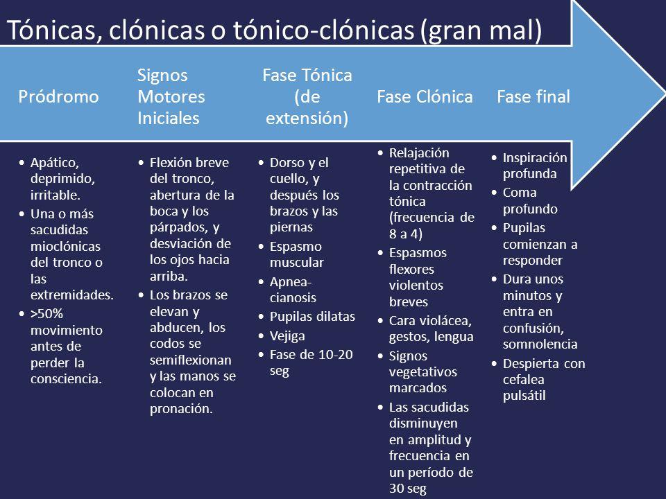 Tónicas, clónicas o tónico-clónicas (gran mal)
