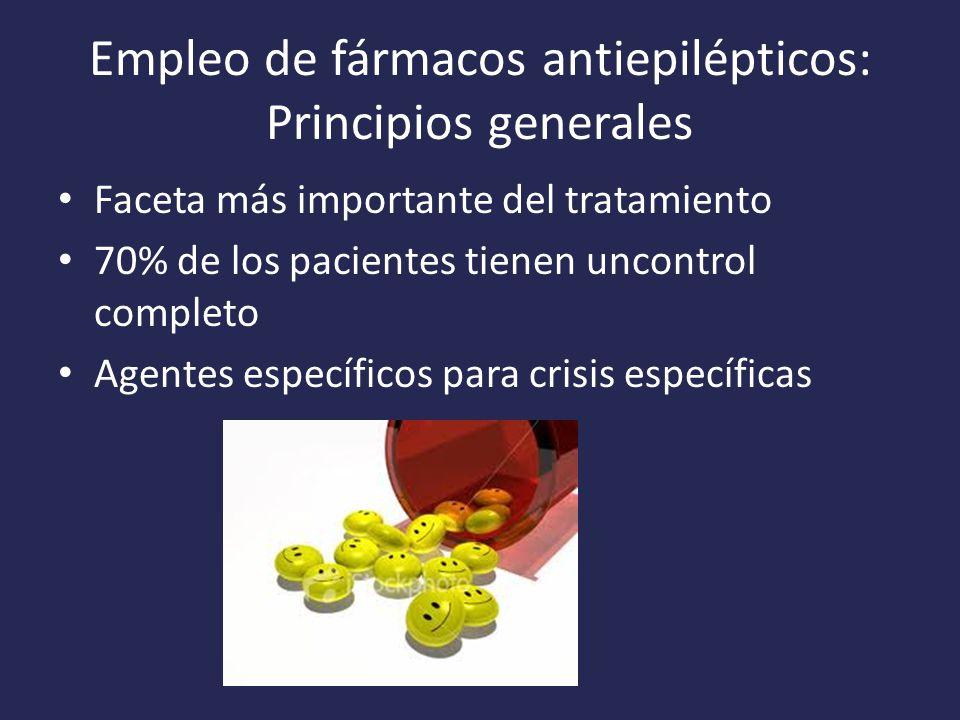 Empleo de fármacos antiepilépticos: Principios generales