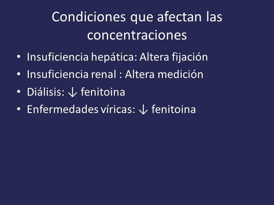 Condiciones que afectan las concentraciones
