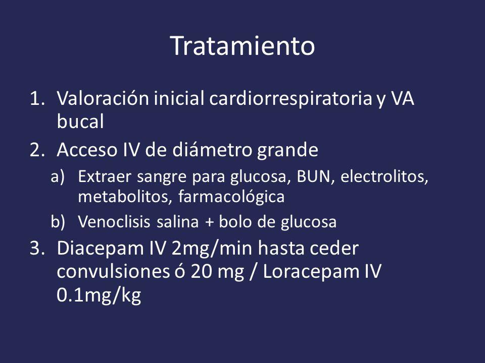 Tratamiento Valoración inicial cardiorrespiratoria y VA bucal