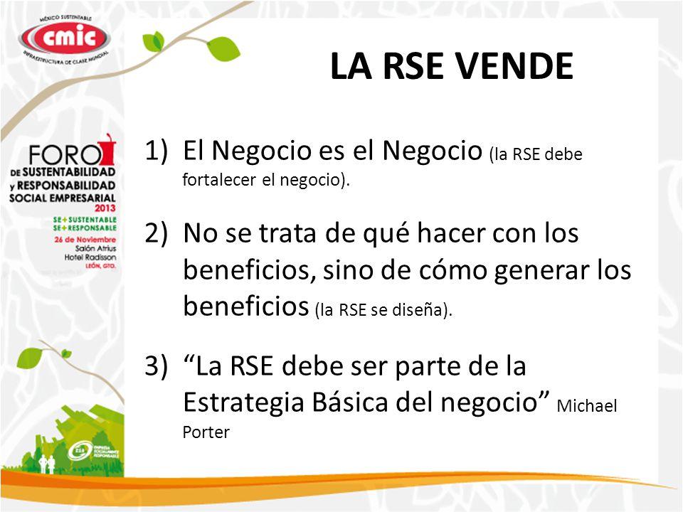 LA RSE VENDE El Negocio es el Negocio (la RSE debe fortalecer el negocio).