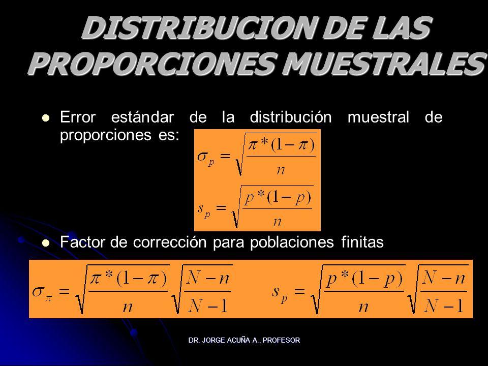 DISTRIBUCION DE LAS PROPORCIONES MUESTRALES