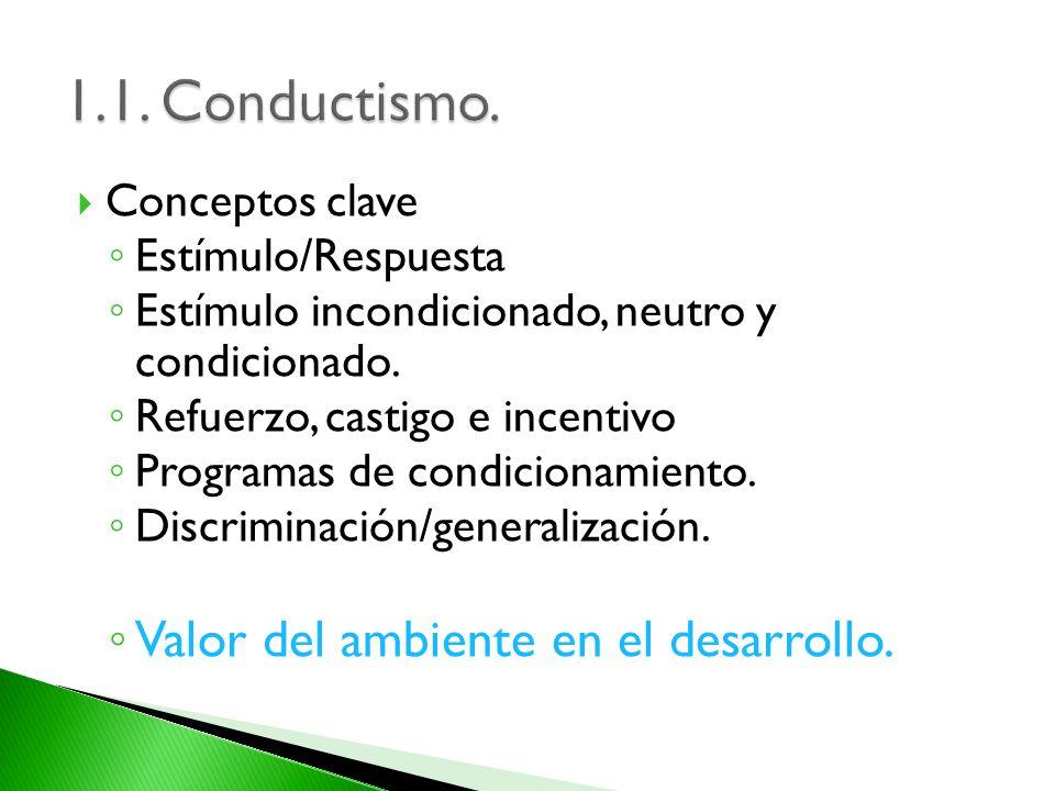 1.1. Conductismo. Valor del ambiente en el desarrollo. Conceptos clave