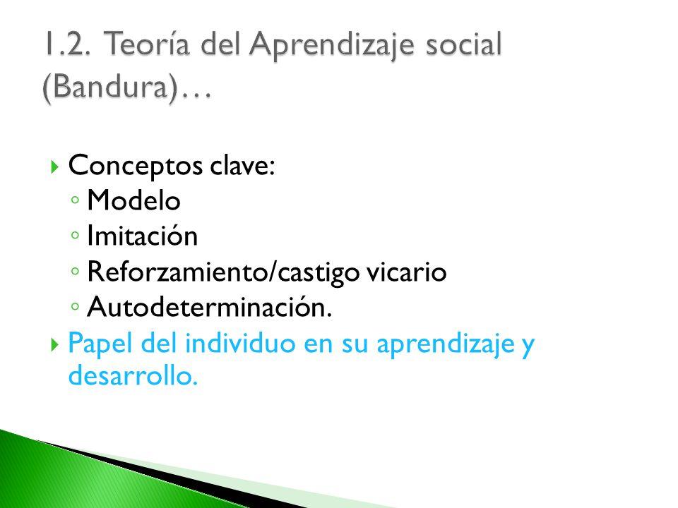 1.2. Teoría del Aprendizaje social (Bandura)…