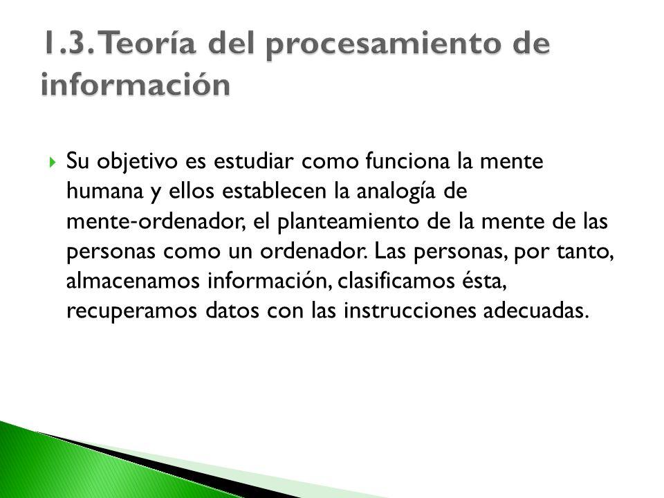 1.3. Teoría del procesamiento de información