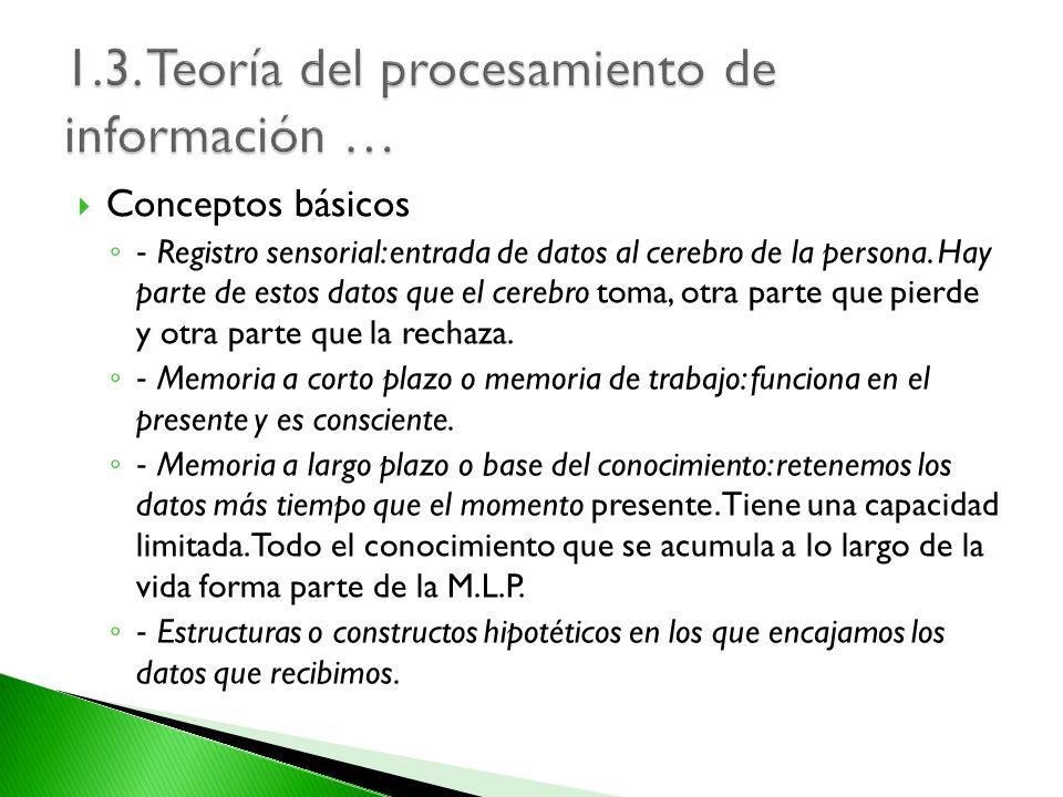 1.3. Teoría del procesamiento de información …