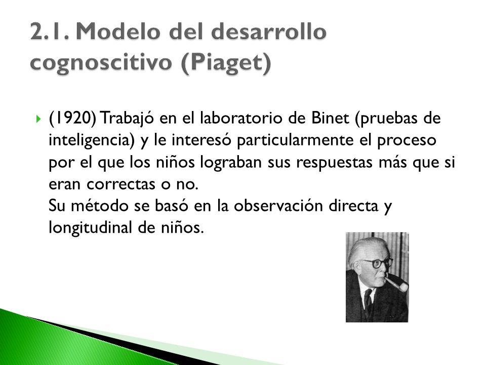 2.1. Modelo del desarrollo cognoscitivo (Piaget)