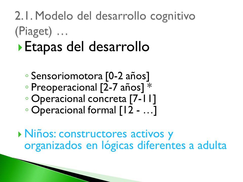 2.1. Modelo del desarrollo cognitivo (Piaget) …