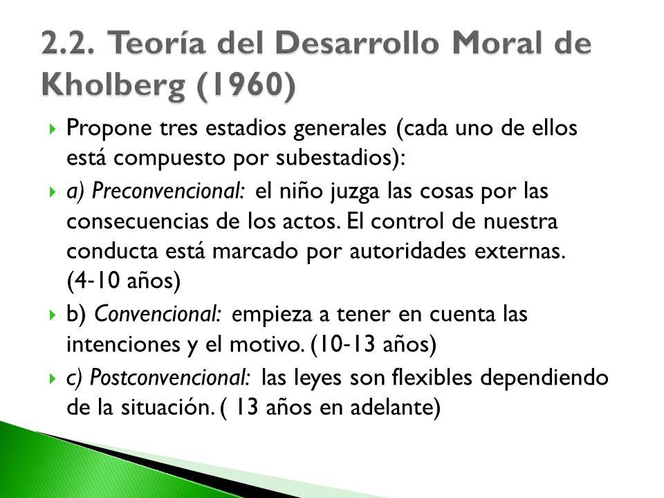 2.2. Teoría del Desarrollo Moral de Kholberg (1960)