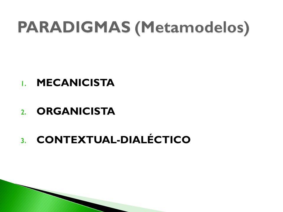 PARADIGMAS (Metamodelos)