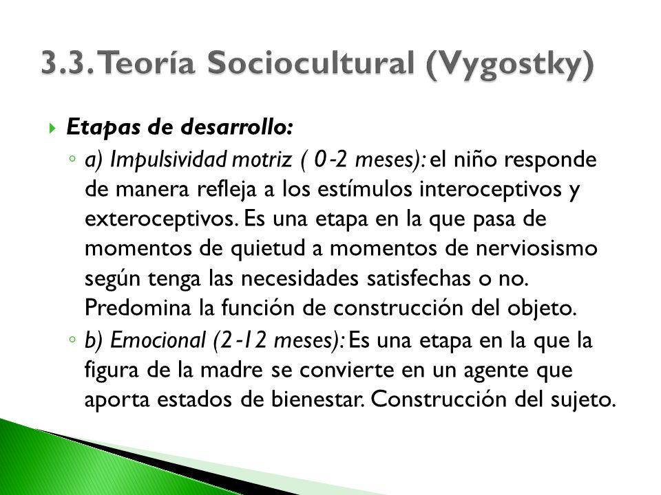 3.3. Teoría Sociocultural (Vygostky)