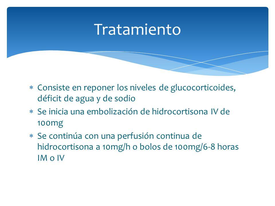 Tratamiento Consiste en reponer los niveles de glucocorticoides, déficit de agua y de sodio.