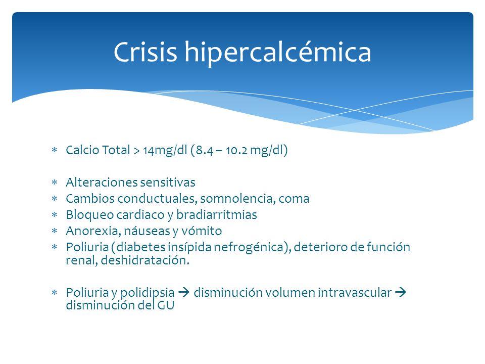 Crisis hipercalcémica