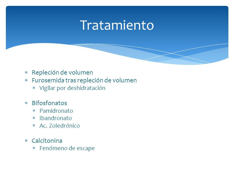 Tratamiento Repleción de volumen Furosemida tras repleción de volumen