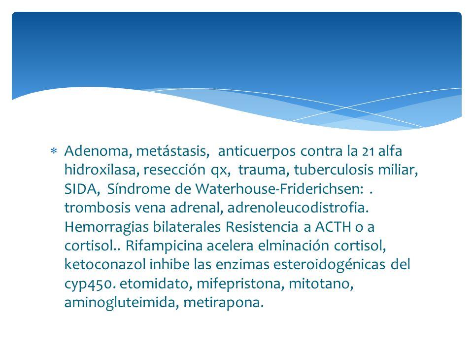 Adenoma, metástasis, anticuerpos contra la 21 alfa hidroxilasa, resección qx, trauma, tuberculosis miliar, SIDA, Síndrome de Waterhouse-Friderichsen: . trombosis vena adrenal, adrenoleucodistrofia. Hemorragias bilaterales Resistencia a ACTH o a cortisol.. Rifampicina acelera elminación cortisol, ketoconazol inhibe las enzimas esteroidogénicas del cyp450. etomidato, mifepristona, mitotano, aminogluteimida, metirapona.