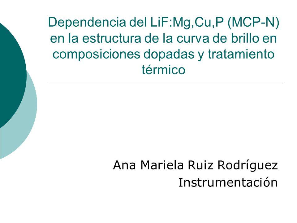 Ana Mariela Ruiz Rodríguez Instrumentación