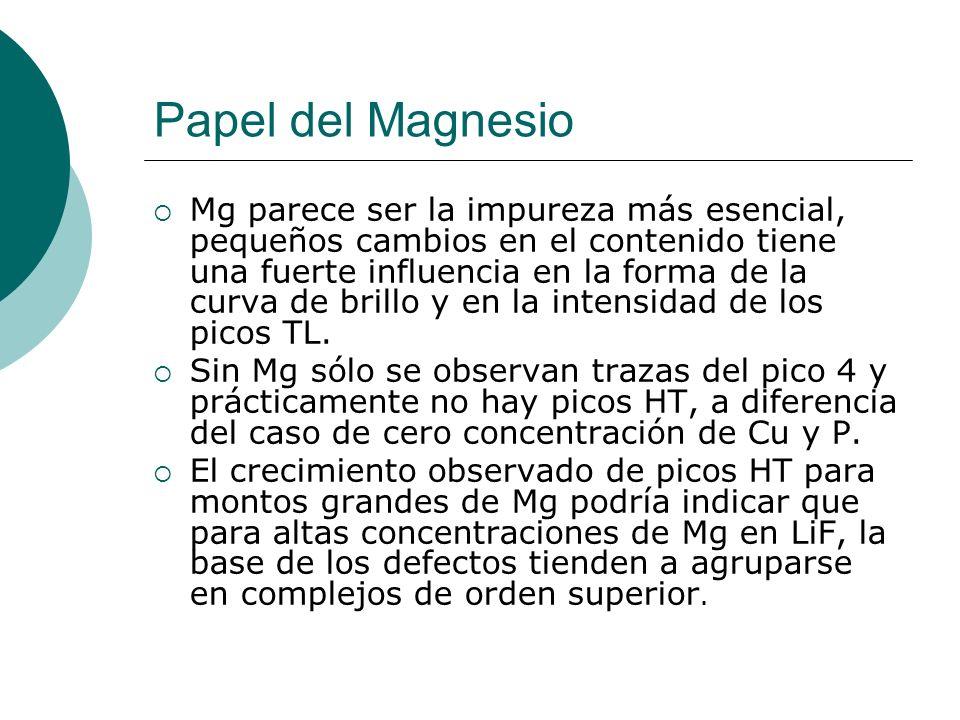 Papel del Magnesio