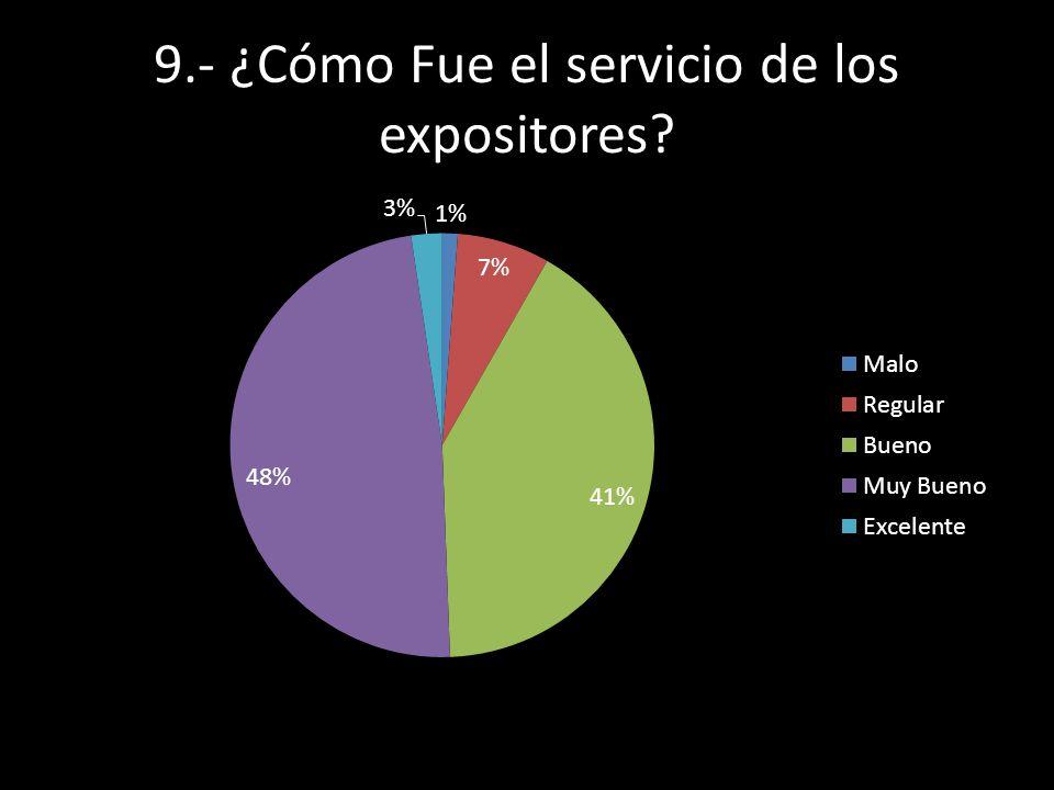 9.- ¿Cómo Fue el servicio de los expositores