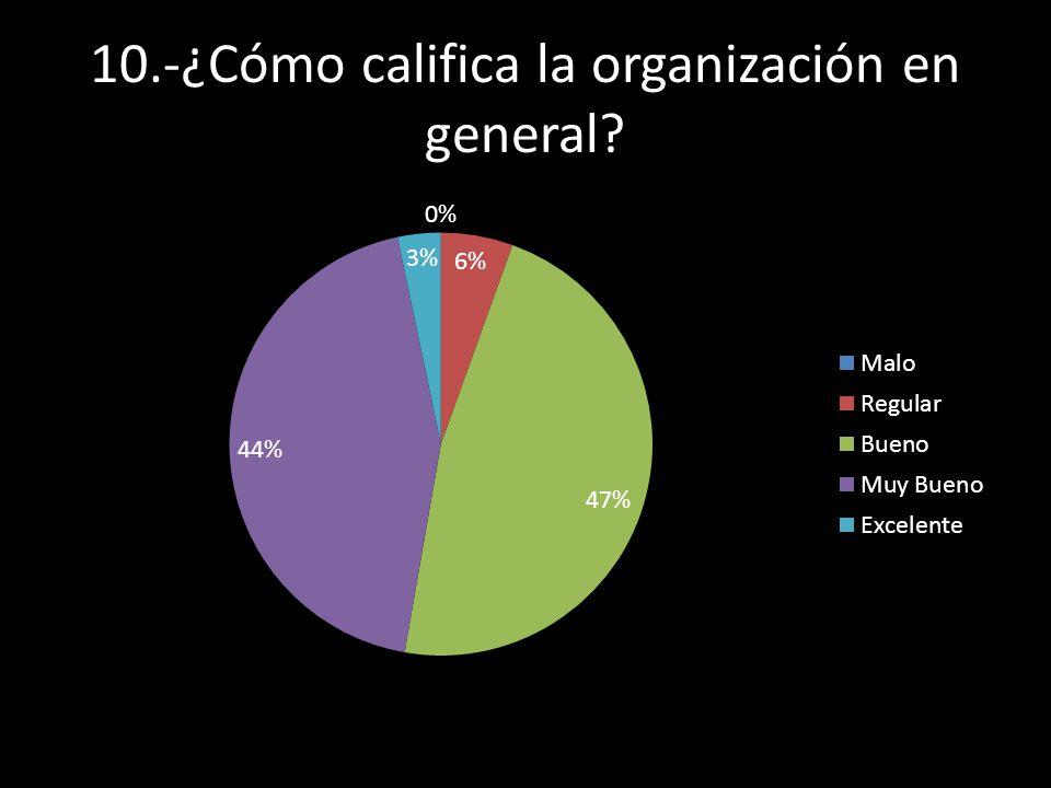 10.-¿Cómo califica la organización en general