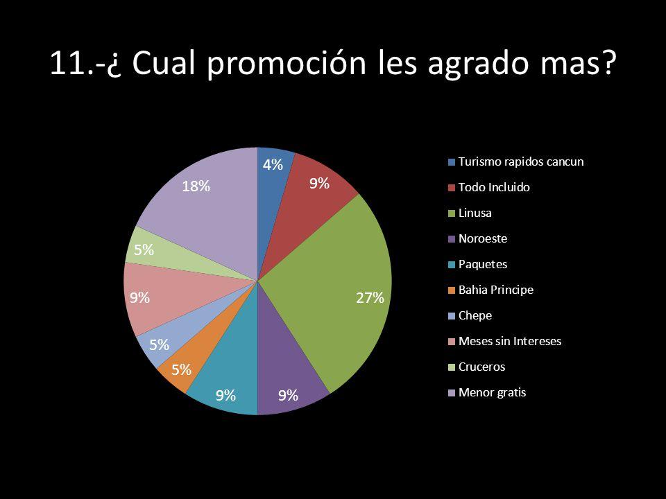 11.-¿ Cual promoción les agrado mas