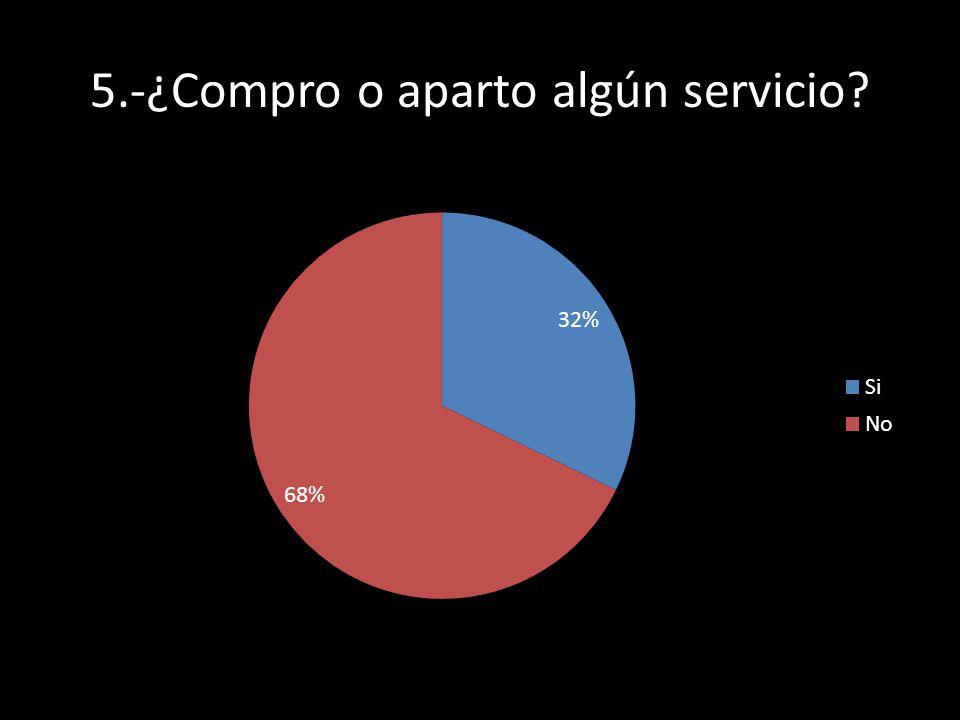 5.-¿Compro o aparto algún servicio