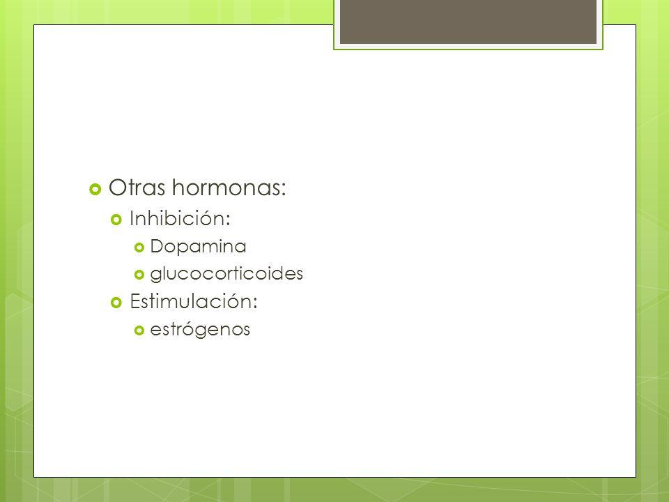 Otras hormonas: Inhibición: Estimulación: Dopamina glucocorticoides