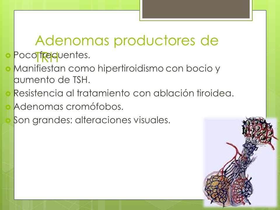 Adenomas productores de TRH