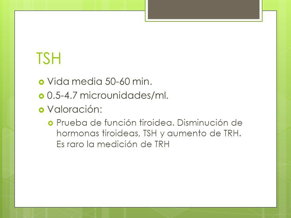 TSH Vida media 50-60 min. 0.5-4.7 microunidades/ml. Valoración: