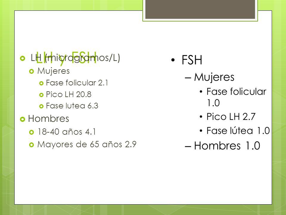 LH y FSH FSH Mujeres Hombres 1.0 LH (microgramos/L) Fase folicular 1.0