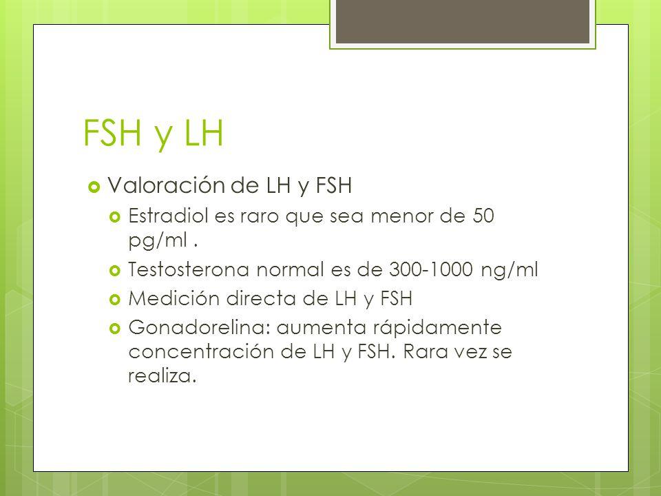 FSH y LH Valoración de LH y FSH