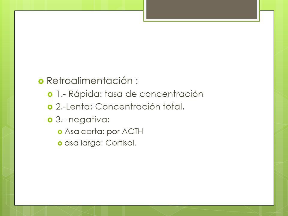 Retroalimentación : 1.- Rápida: tasa de concentración