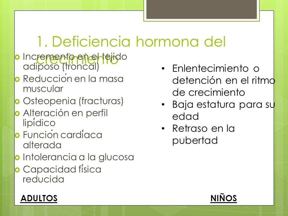 1. Deficiencia hormona del crecimiento