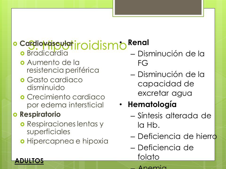 3. Hipotiroidismo Renal Disminución de la FG