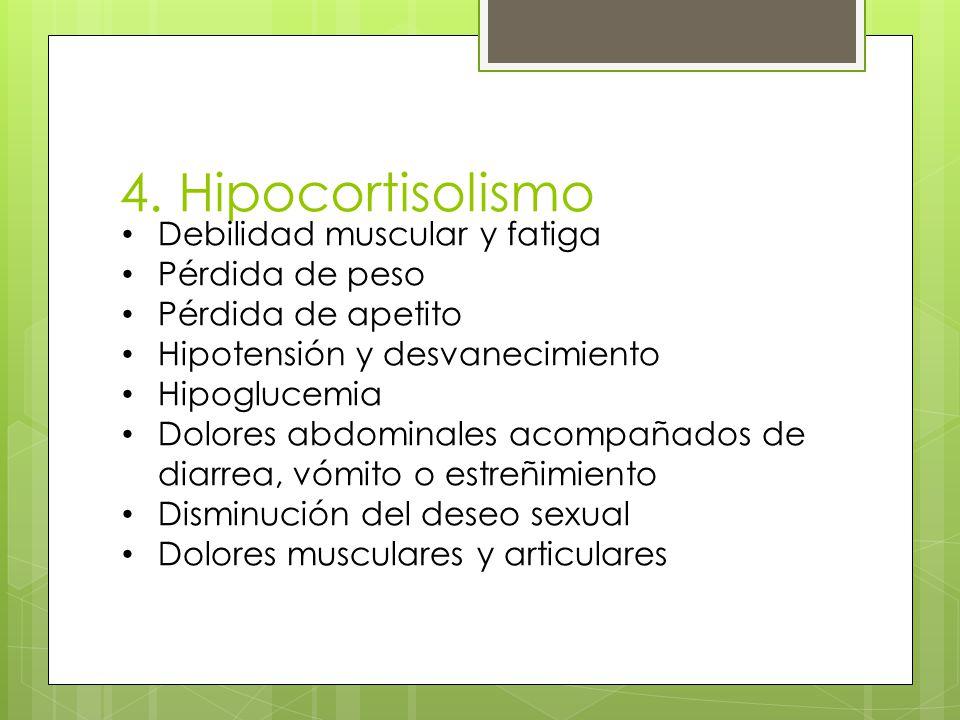 4. Hipocortisolismo Debilidad muscular y fatiga Pérdida de peso
