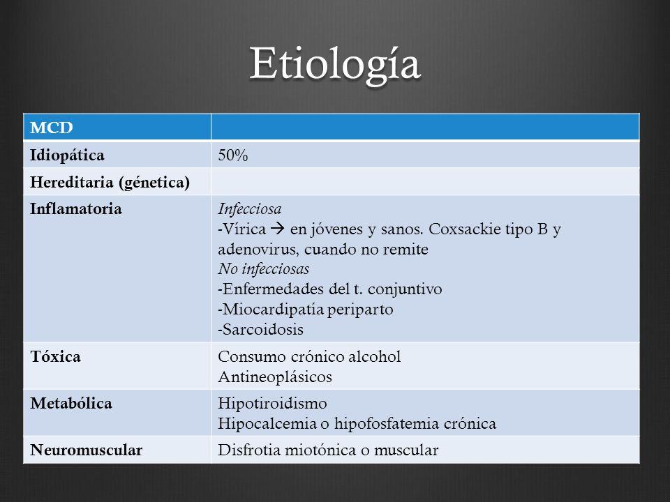 Etiología MCD Idiopática 50% Hereditaria (génetica) Inflamatoria