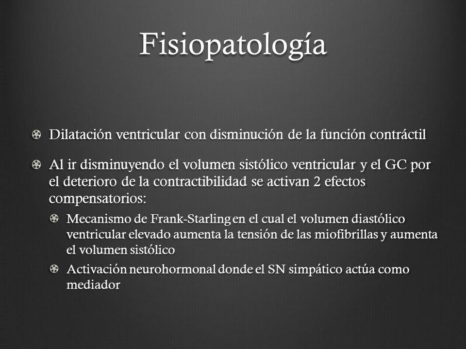Fisiopatología Dilatación ventricular con disminución de la función contráctil.