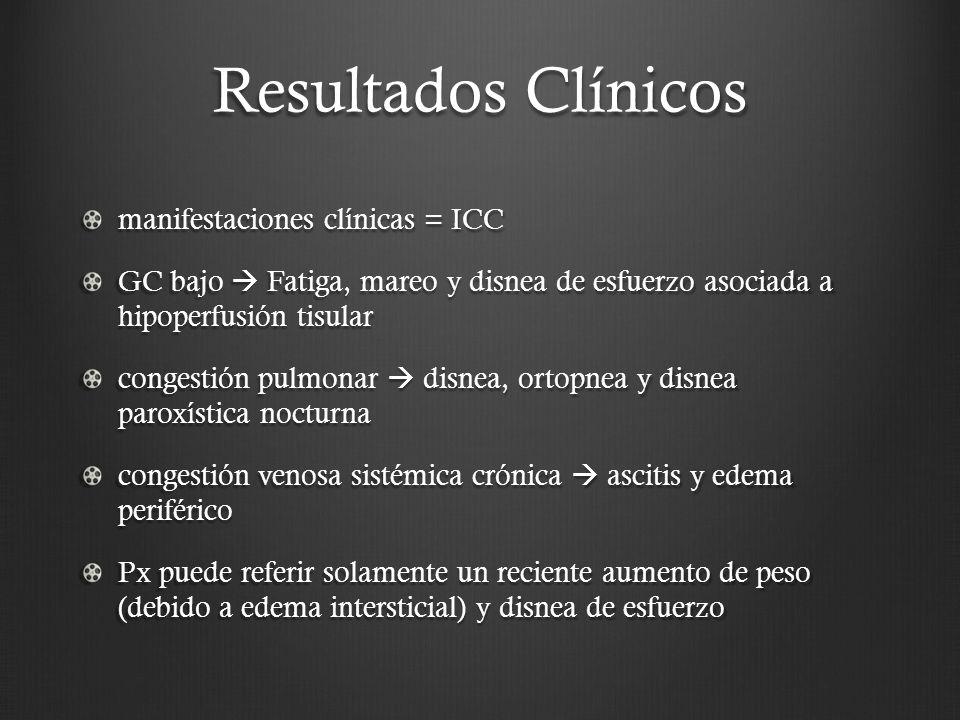 Resultados Clínicos manifestaciones clínicas = ICC