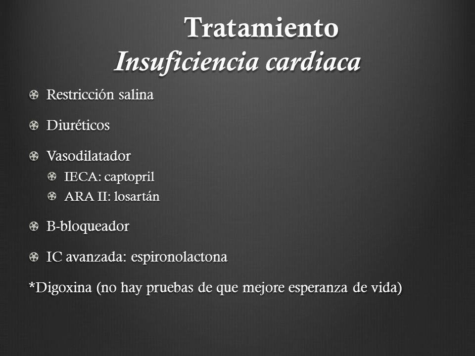 Tratamiento Insuficiencia cardiaca