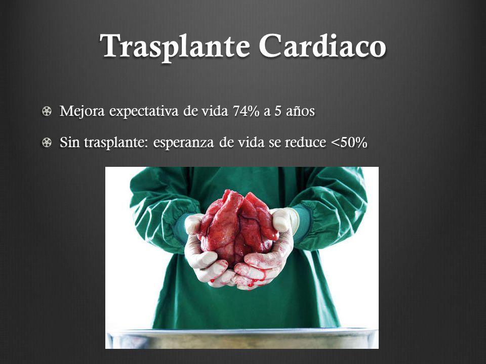 Trasplante Cardiaco Mejora expectativa de vida 74% a 5 años
