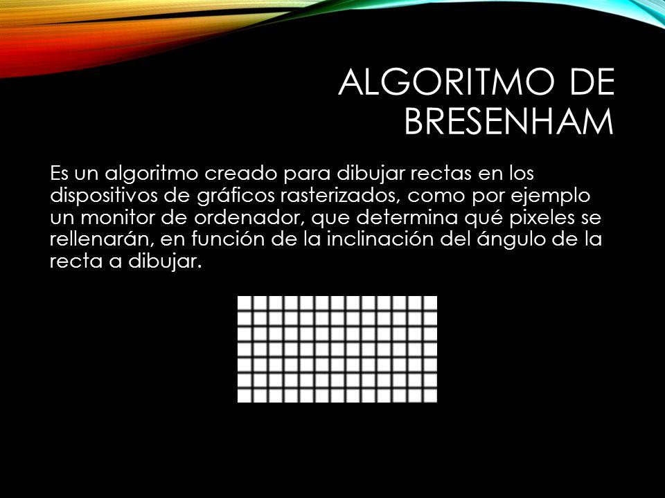 Algoritmo de Bresenham