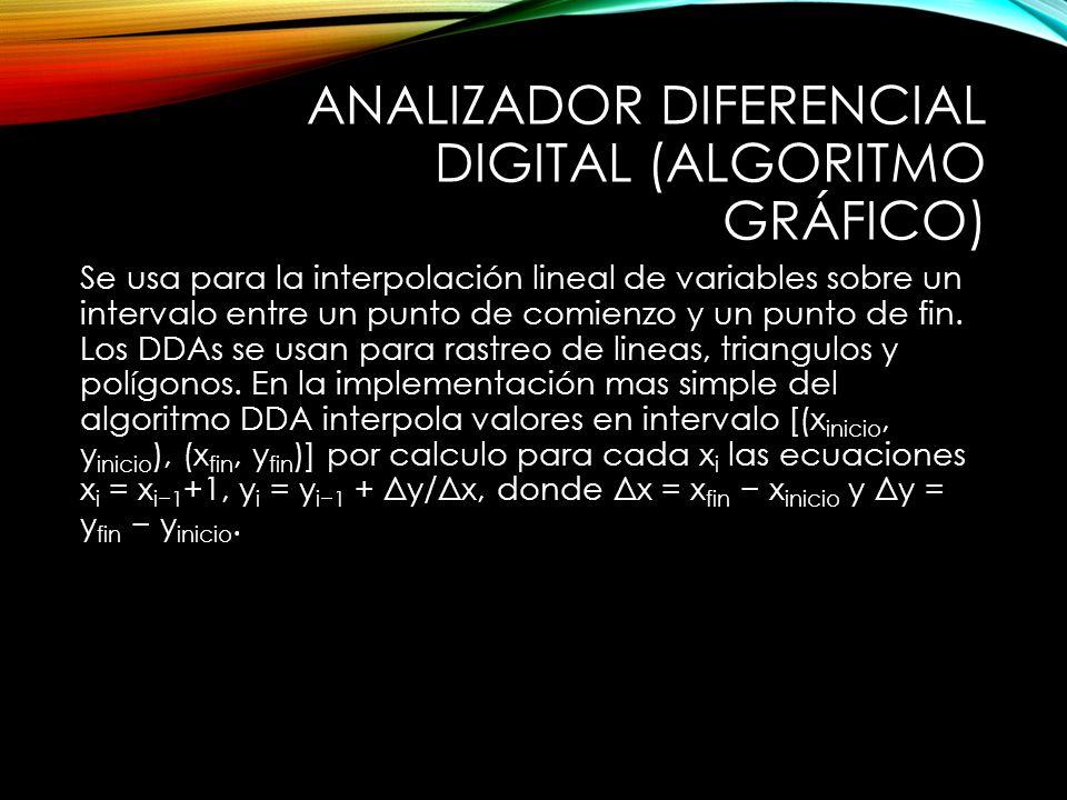 Analizador Diferencial Digital (algoritmo gráfico)