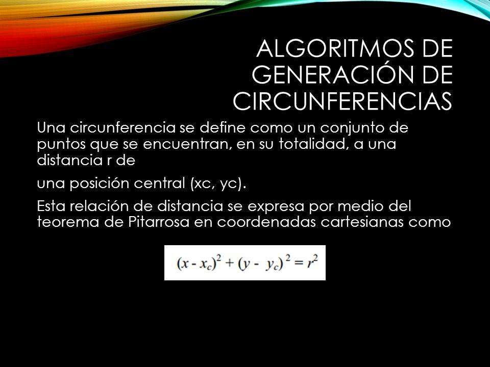 Algoritmos de Generación de Circunferencias