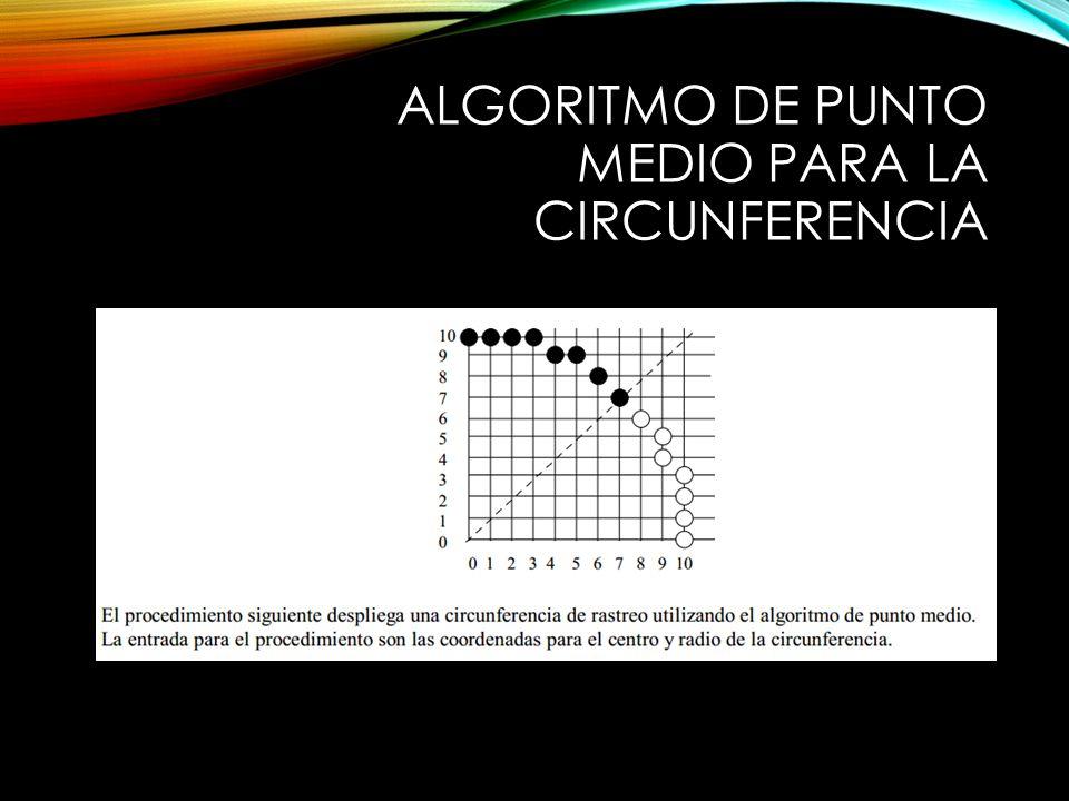 Algoritmo de Punto Medio para la Circunferencia
