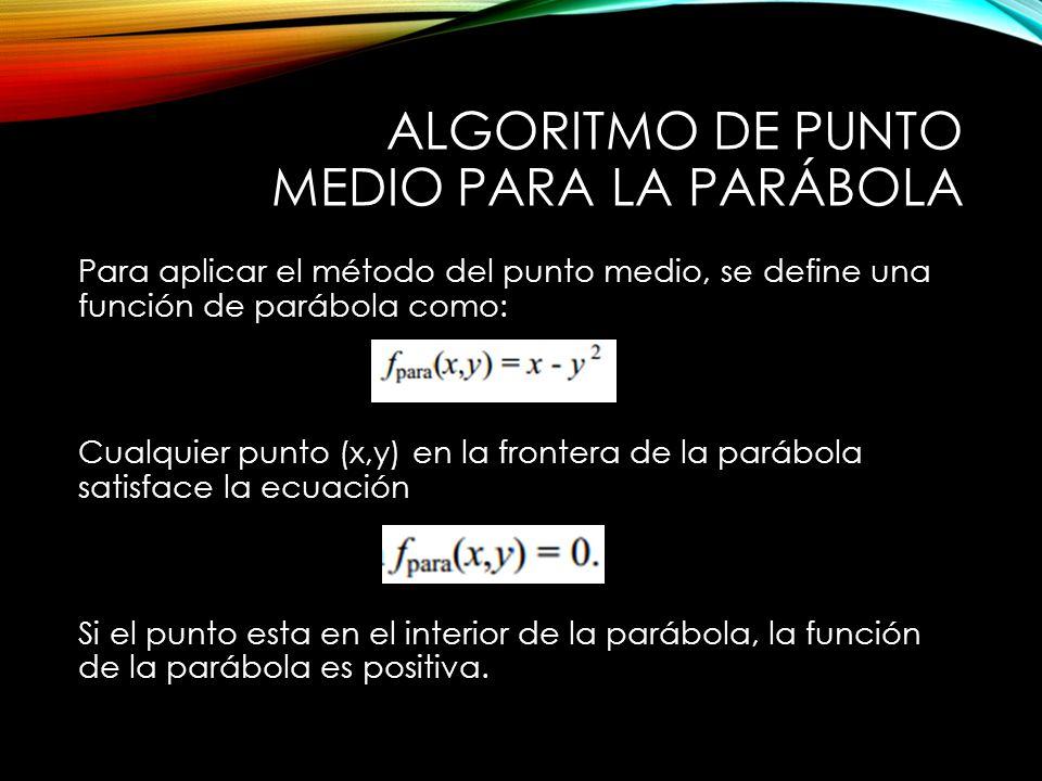 Algoritmo de Punto Medio para la Parábola
