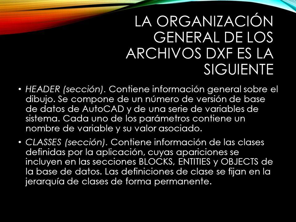LA ORGANIZACIÓN GENERAL DE LOS ARCHIVOS DXF ES LA SIGUIENTE