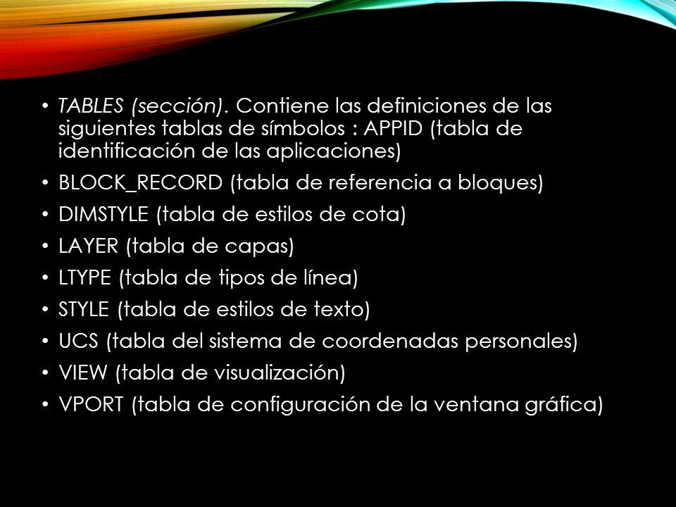 TABLES (sección). Contiene las definiciones de las siguientes tablas de símbolos : APPID (tabla de identificación de las aplicaciones)