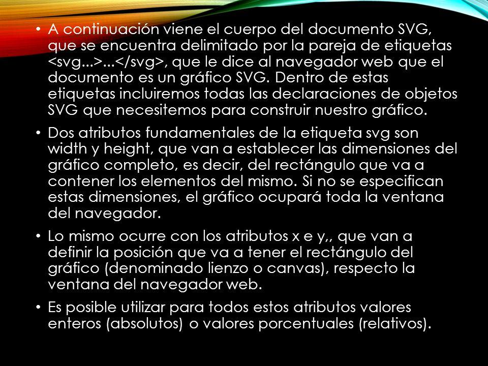 A continuación viene el cuerpo del documento SVG, que se encuentra delimitado por la pareja de etiquetas <svg...>...</svg>, que le dice al navegador web que el documento es un gráfico SVG. Dentro de estas etiquetas incluiremos todas las declaraciones de objetos SVG que necesitemos para construir nuestro gráfico.