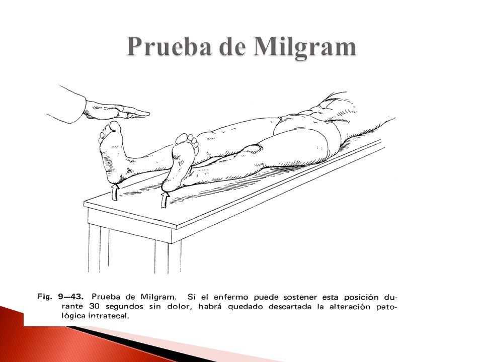 Prueba de Milgram