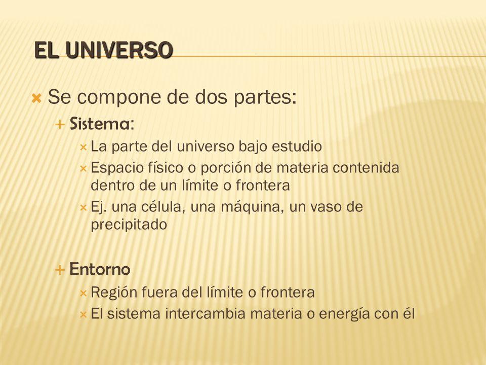 El Universo Se compone de dos partes: Sistema: Entorno