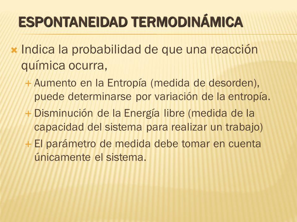 Espontaneidad termodinámica